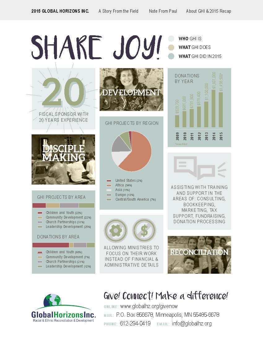 Share Joy - 2016