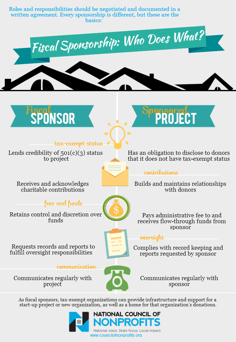 fiscal-sponsorship-infographic